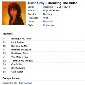 breaking rules B